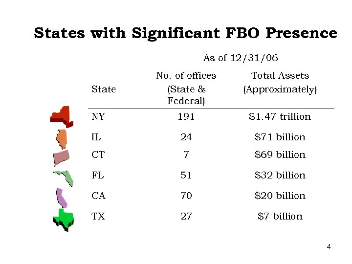 States with Significant FBO Presence As of 12/31/06 No. of offices (State & Federal)
