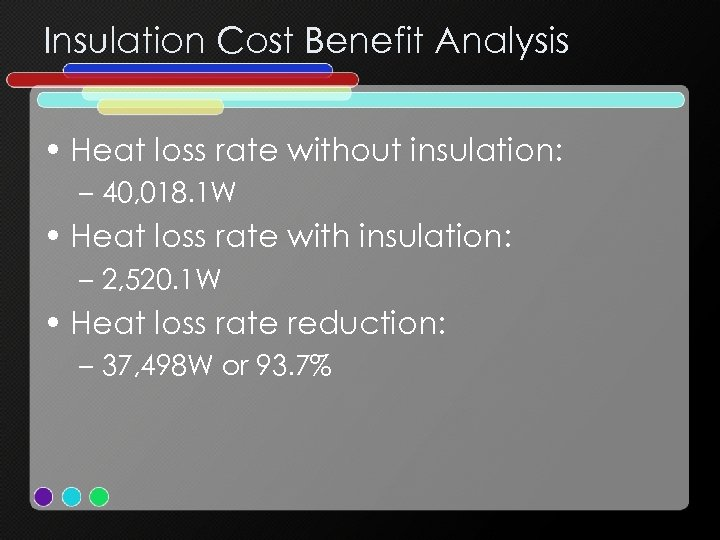 Insulation Cost Benefit Analysis • Heat loss rate without insulation: – 40, 018. 1