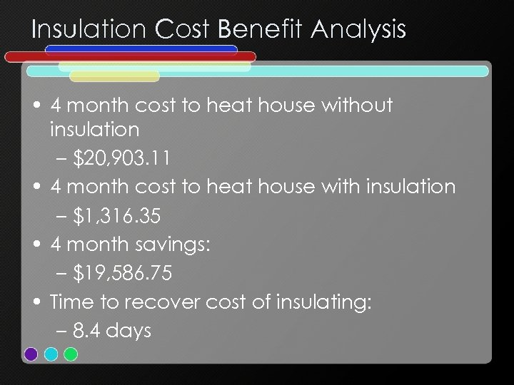 Insulation Cost Benefit Analysis • 4 month cost to heat house without insulation –