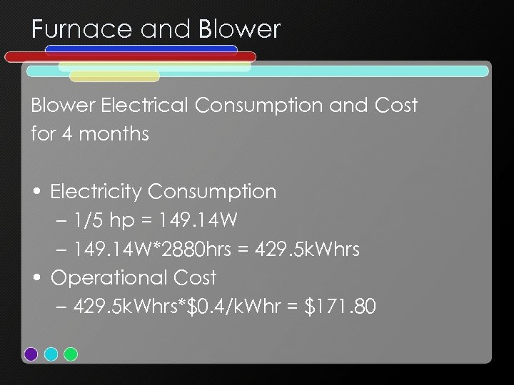 Furnace and Blower Electrical Consumption and Cost for 4 months • Electricity Consumption –