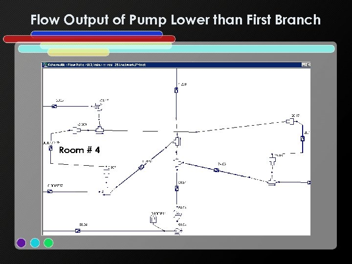 Flow Output of Pump Lower than First Branch