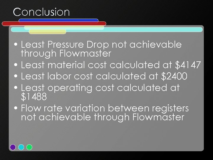 Conclusion • Least Pressure Drop not achievable through Flowmaster • Least material cost calculated