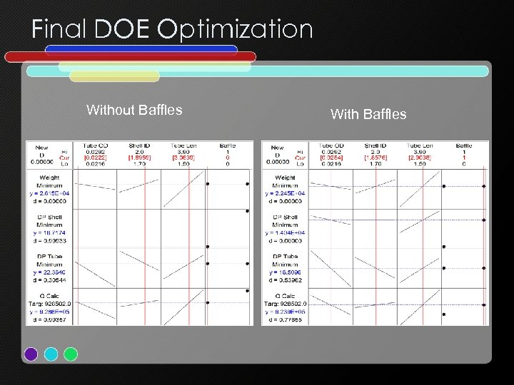 Final DOE Optimization Without Baffles With Baffles