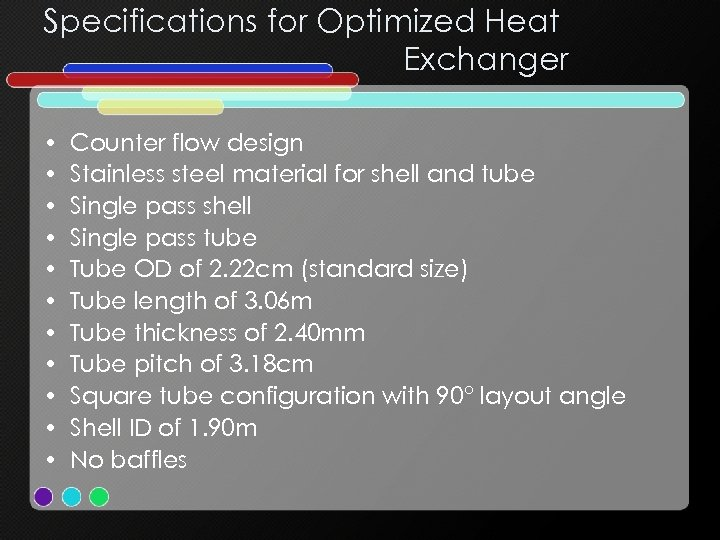 Specifications for Optimized Heat Exchanger • • • Counter flow design Stainless steel material