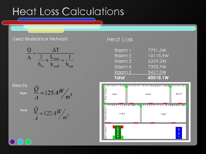 Heat Loss Calculations Used Resistance Network Heat Loss Room 1 Room 2 Room 3
