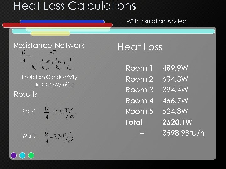 Heat Loss Calculations With Insulation Added Resistance Network Insulation Conductivity k=0. 043 W/m 2˚C