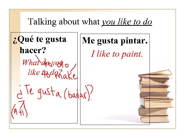Talking about what you like to do ¿Qué te gusta hacer? What do you