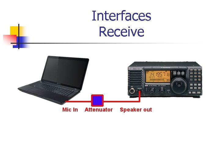 Interfaces Receive