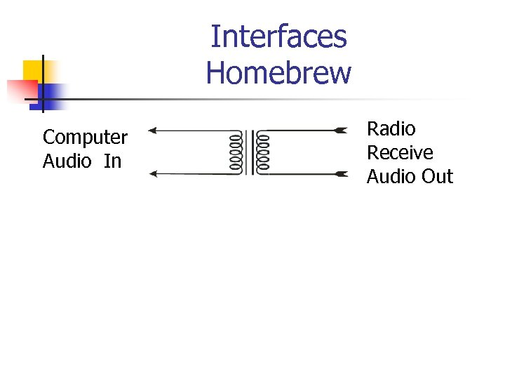 Interfaces Homebrew Computer Audio In Radio Receive Audio Out