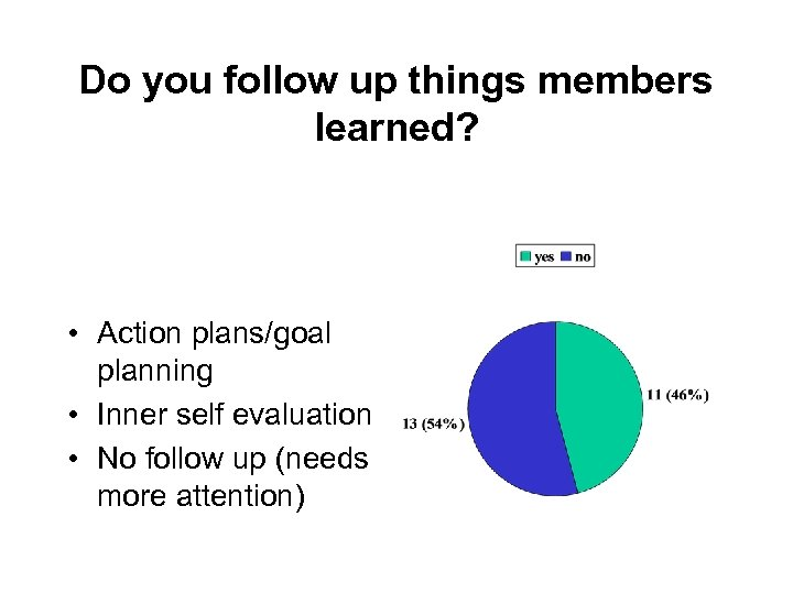 Do you follow up things members learned? • Action plans/goal planning • Inner self