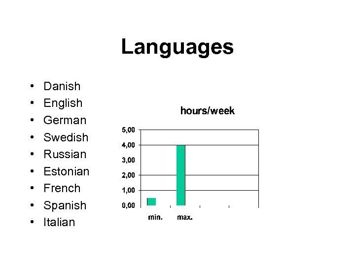 Languages • • • Danish English German Swedish Russian Estonian French Spanish Italian