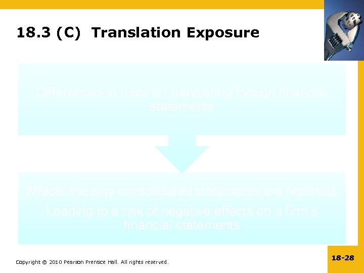 18. 3 (C) Translation Exposure Differences in rules for translating foreign financial statements Affects