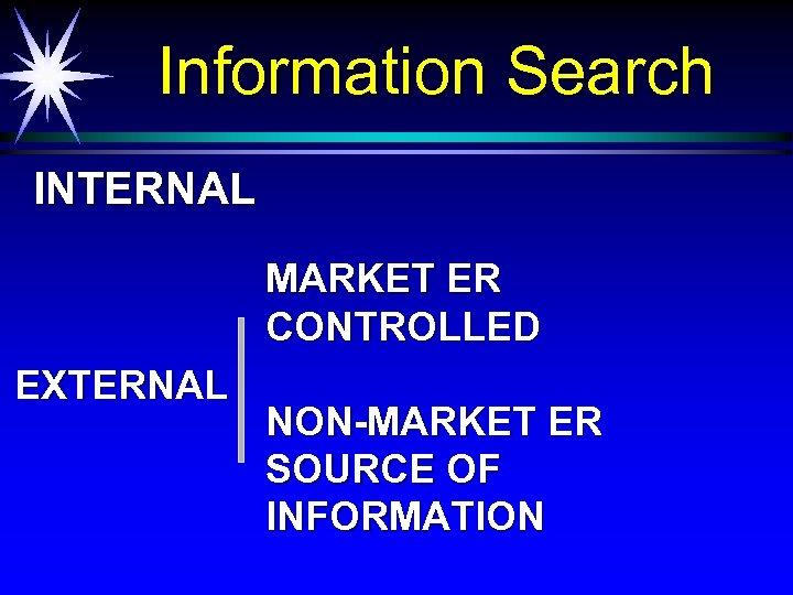 Information Search INTERNAL MARKET ER CONTROLLED EXTERNAL NON-MARKET ER SOURCE OF INFORMATION