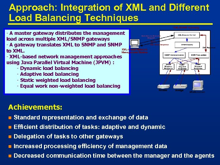 Approach: Integration of XML and Different Load Balancing Techniques - A master gateway distributes