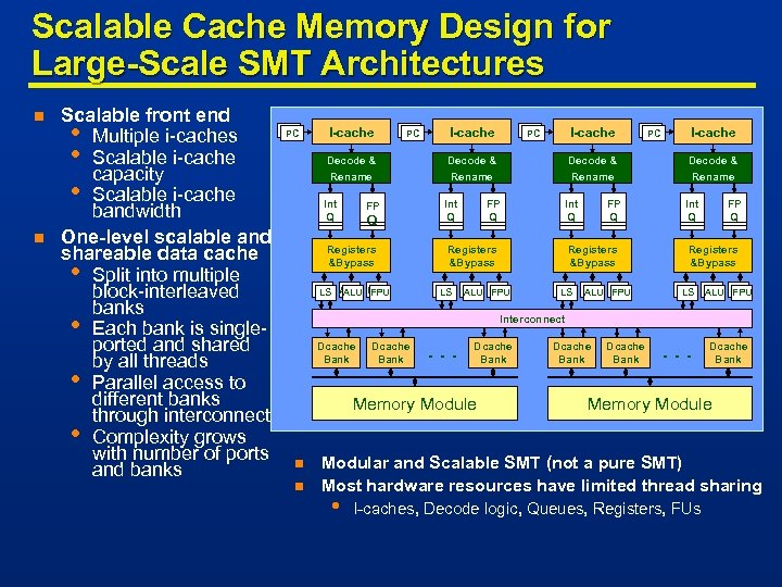 Scalable Cache Memory Design for Large-Scale SMT Architectures n n Scalable front end PC