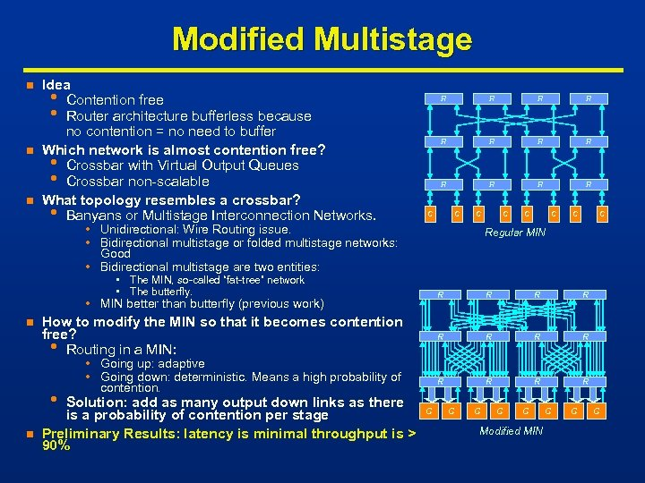 Modified Multistage n n n Idea • Contention free • Router architecture bufferless because