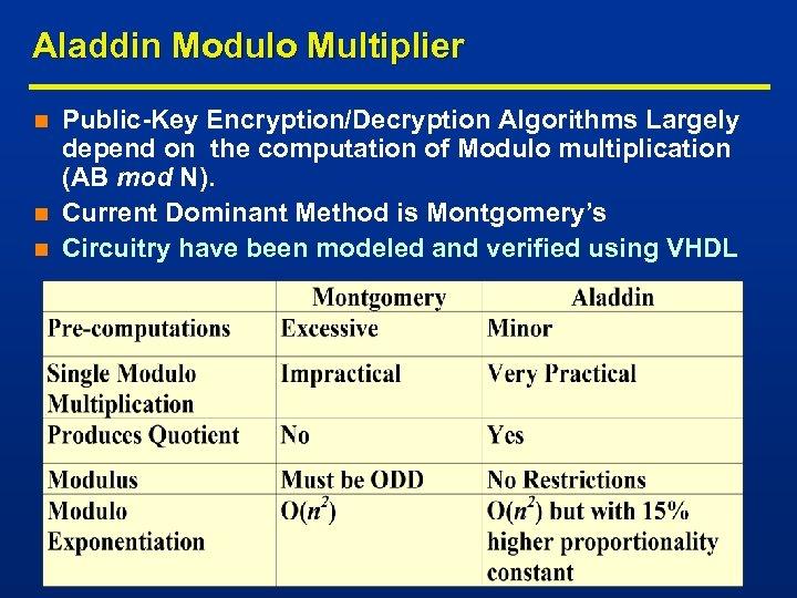 Aladdin Modulo Multiplier n n n Public-Key Encryption/Decryption Algorithms Largely depend on the computation