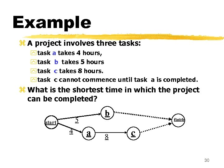 Example z A project involves three tasks: y task a takes 4 hours, y