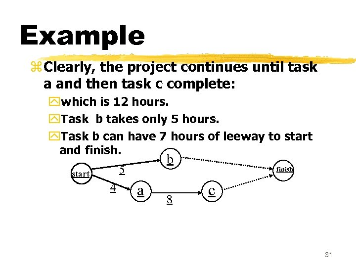 Example z Clearly, the project continues until task a and then task c complete: