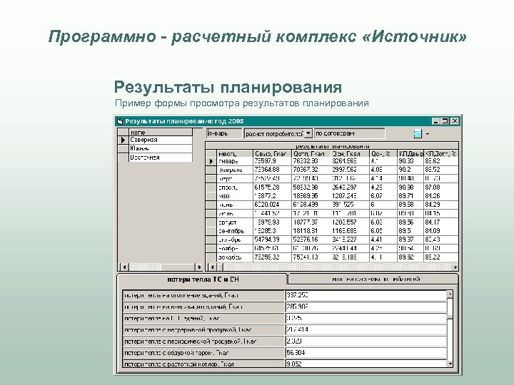 Программно - расчетный комплекс «Источник» Результаты планирования Пример формы просмотра результатов планирования