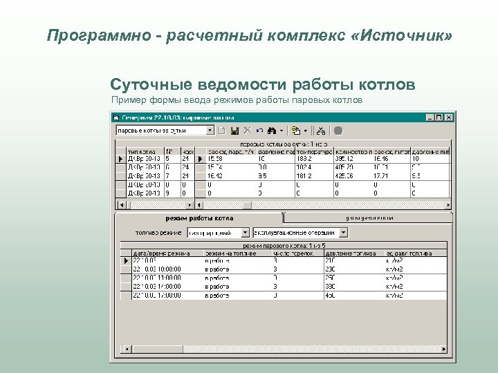 Программно - расчетный комплекс «Источник» Суточные ведомости работы котлов Пример формы ввода режимов работы