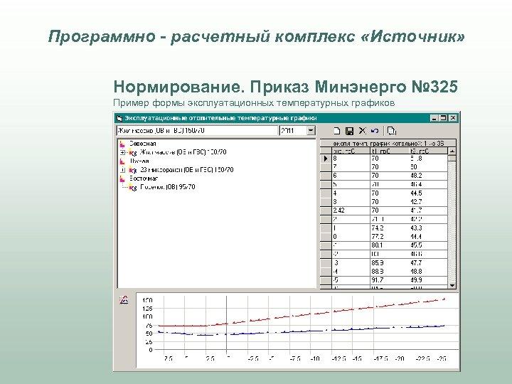 Программно - расчетный комплекс «Источник» Нормирование. Приказ Минэнерго № 325 Пример формы эксплуатационных температурных