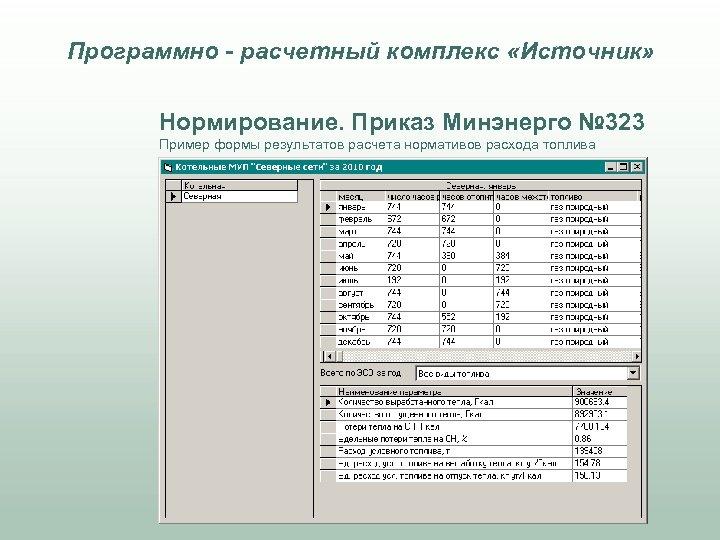 Программно - расчетный комплекс «Источник» Нормирование. Приказ Минэнерго № 323 Пример формы результатов расчета
