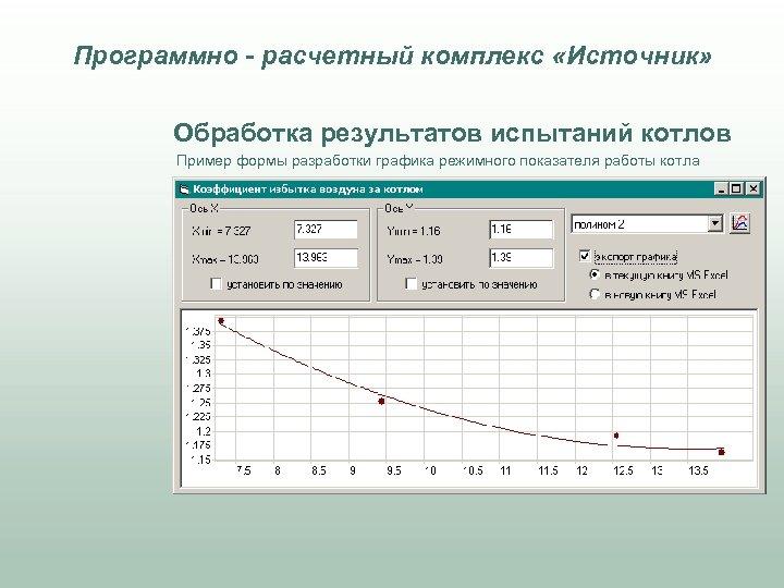 Программно - расчетный комплекс «Источник» Обработка результатов испытаний котлов Пример формы разработки графика режимного