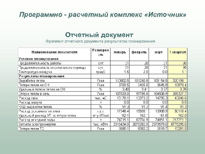 Программно - расчетный комплекс «Источник» Отчетный документ Фрагмент отчетного документа результатов планирования