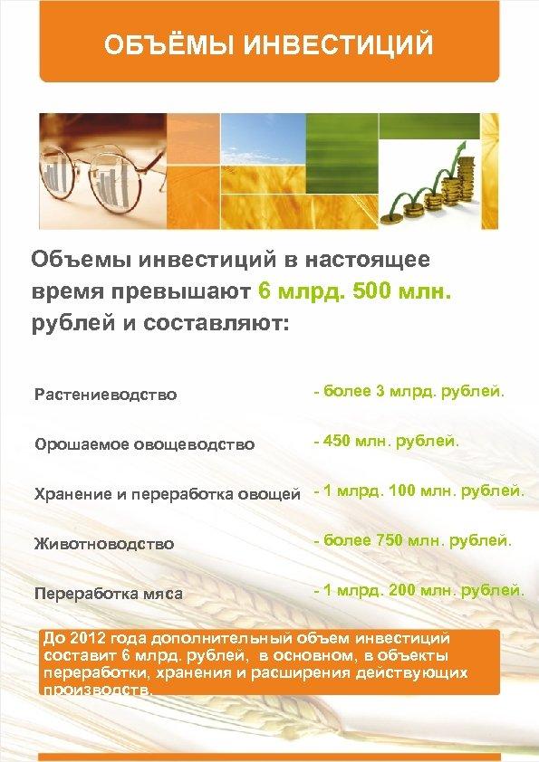 ОБЪЁМЫ ИНВЕСТИЦИЙ Объемы инвестиций в настоящее время превышают 6 млрд. 500 млн. рублей и