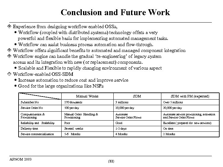Conclusion and Future Work Experience from designing workflow enabled OSSs, Workflow (coupled with distributed