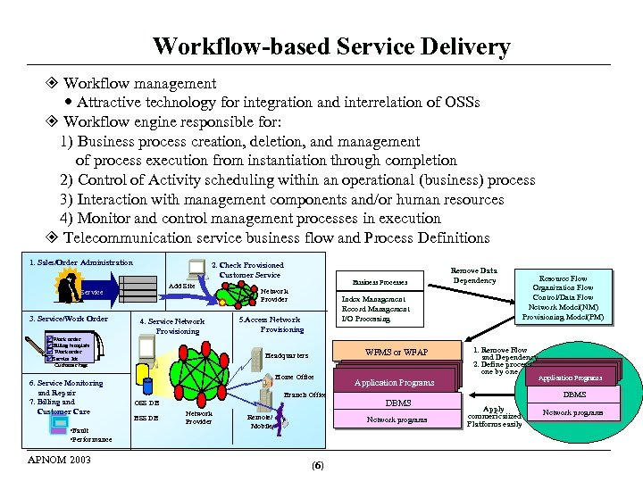 Workflow-based Service Delivery Workflow management Attractive technology for integration and interrelation of OSSs Workflow