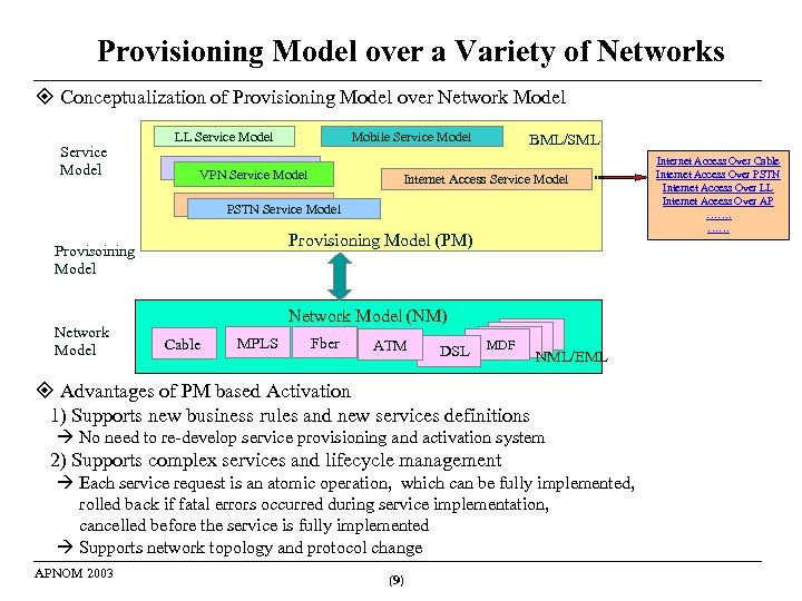 Provisioning Model over a Variety of Networks Conceptualization of Provisioning Model over Network Model