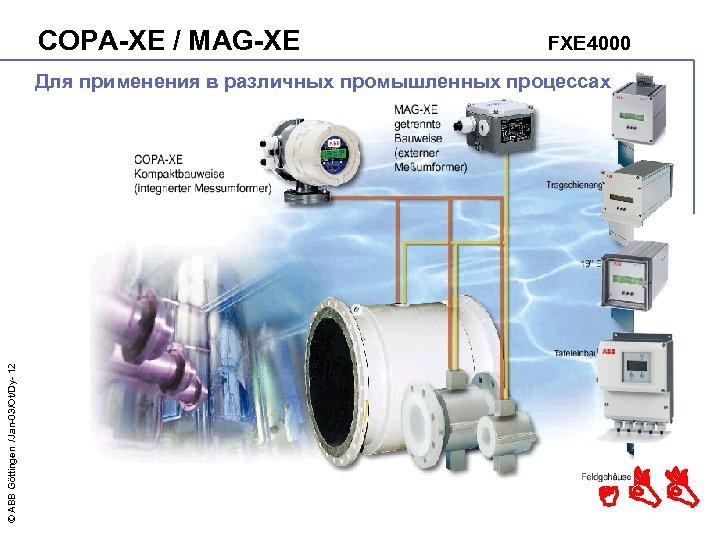 COPA-XE / MAG-XE FXE 4000 © ABB Göttingen /Jan-03/Ot/Dy- 12 Для применения в различных