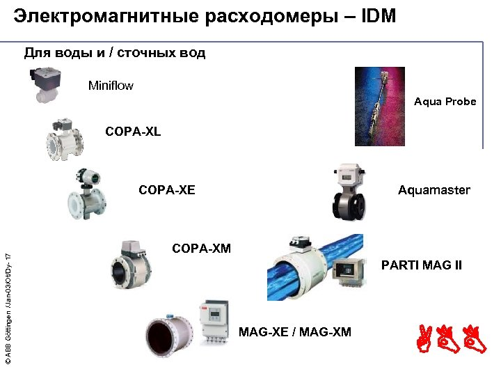 Электромагнитные расходомеры – IDM Для воды и / сточных вод Miniflow Aqua Probe COPA-XL