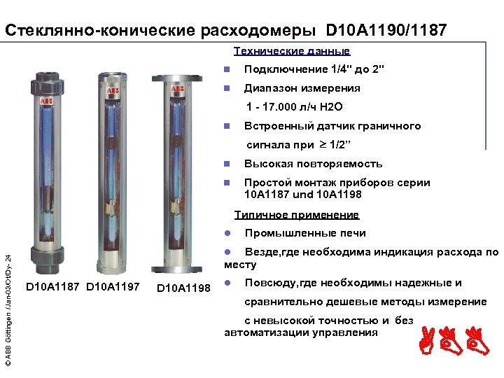 Стеклянно-конические расходомеры D 10 A 1190/1187 Технические данные n Подключнение 1/4