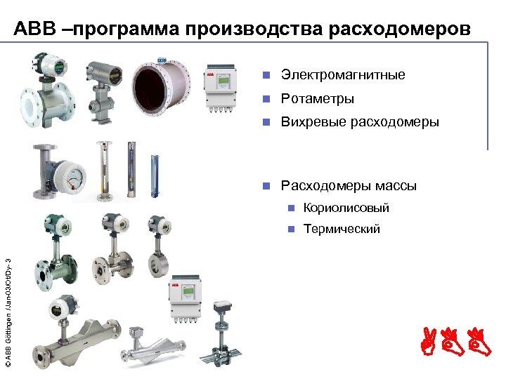 ABB –программа производства расходомеров n Электромагнитные n Ротаметры n Вихревые расходомеры n Расходомеры массы