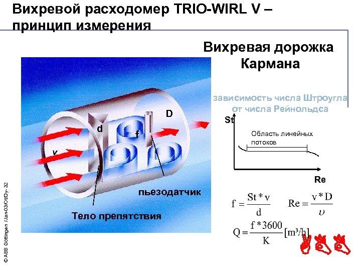 Вихревой расходомер TRIO-WIRL V – принцип измерения Вихревая дорожка Кармана D d f зависимость