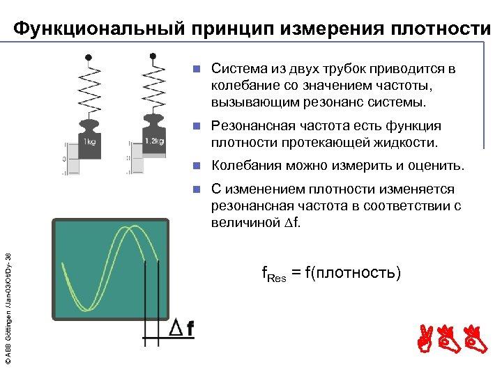 Функциональный принцип измерения плотности Система из двух трубок приводится в колебание со значением частоты,