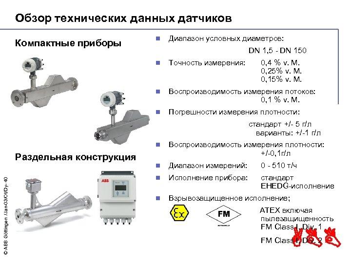 Обзор технических данных датчиков Компактные приборы n Диапазон условных диаметров: DN 1, 5 -