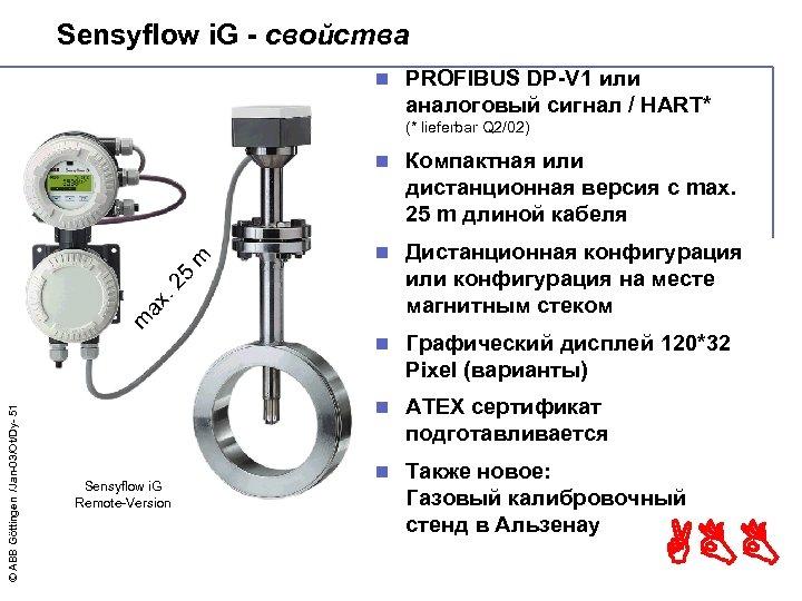 Sensyflow i. G - свойства n PROFIBUS DP-V 1 или аналоговый сигнал / HART*