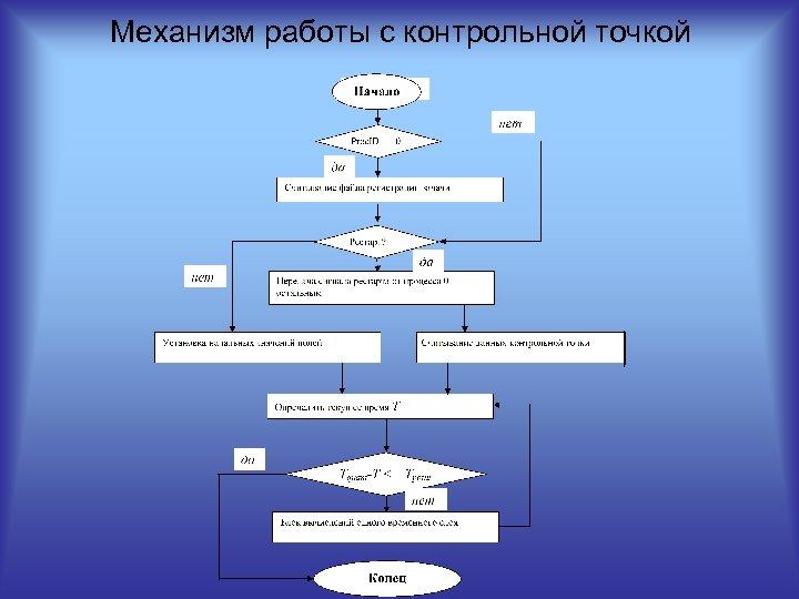 Механизм работы с контрольной точкой