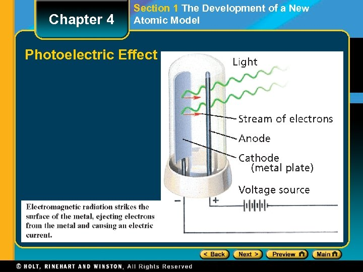 Chapter 4 Section 1 The Development of a New Atomic Model Photoelectric Effect