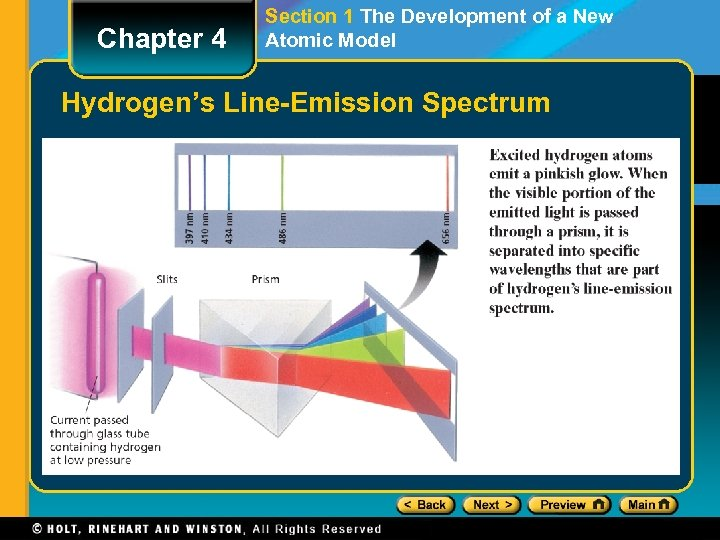 Chapter 4 Section 1 The Development of a New Atomic Model Hydrogen's Line-Emission Spectrum