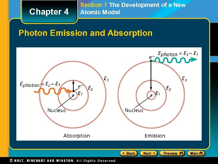 Chapter 4 Section 1 The Development of a New Atomic Model Photon Emission and