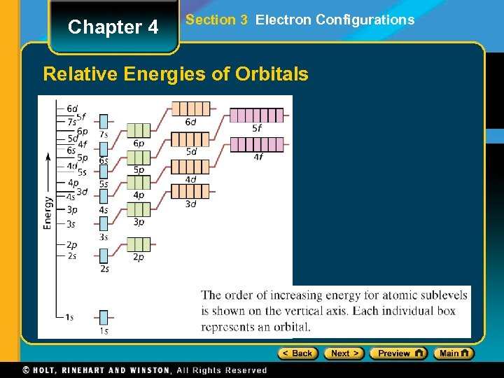 Chapter 4 Section 3 Electron Configurations Relative Energies of Orbitals