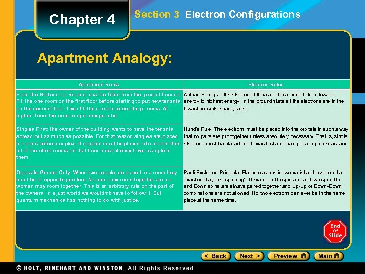 Chapter 4 Section 3 Electron Configurations Apartment Analogy: Apartment Rules Electron Rules From the