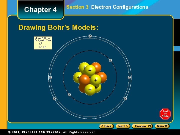 Chapter 4 Section 3 Electron Configurations Drawing Bohr's Models: