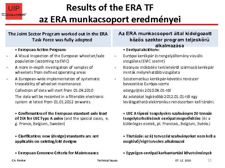 Results of the ERA TF az ERA munkacsoport eredményei Az ERA munkacsoport által kidolgozott