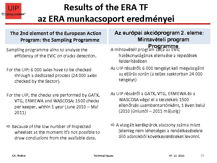 Results of the ERA TF az ERA munkacsoport eredményei The 2 nd element of